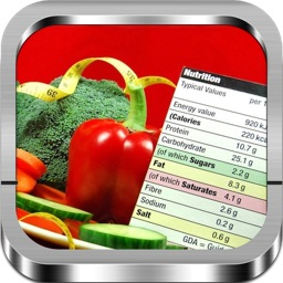 Nutrition Facts for iPad