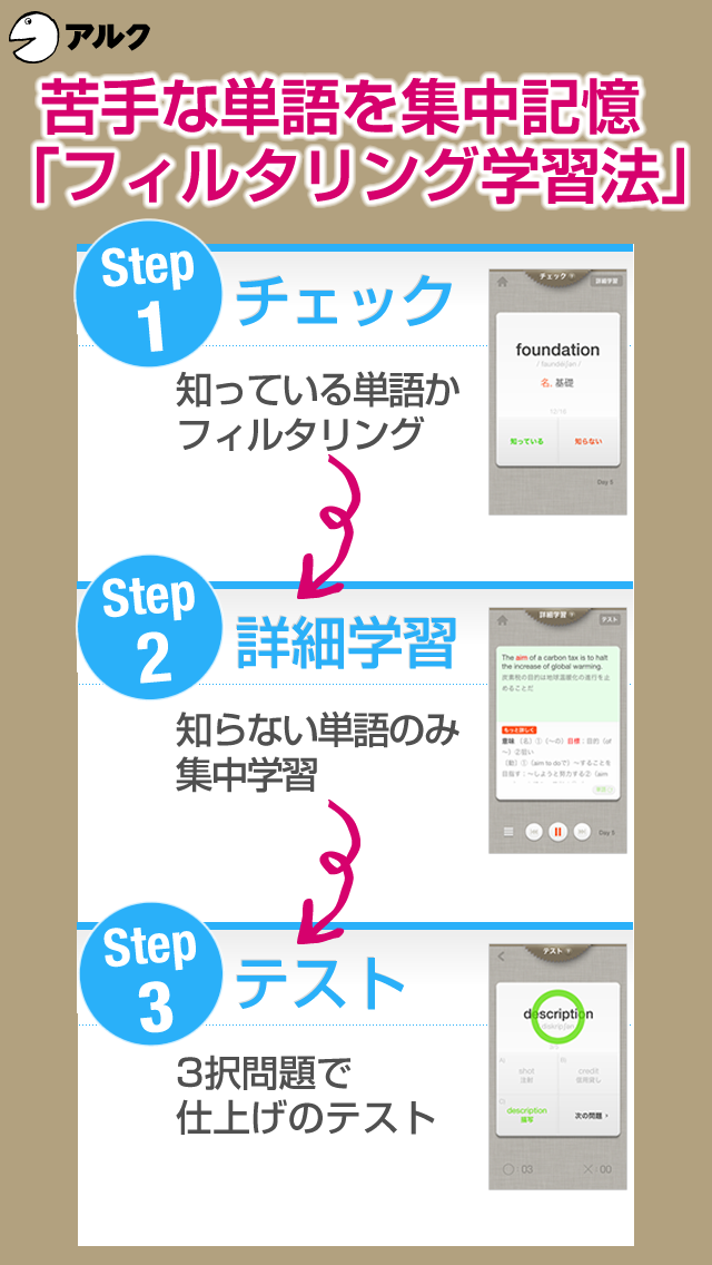 キクタンTOEIC(R) Test Score 600 ~聞いて覚える英単語~(アルク)のおすすめ画像3