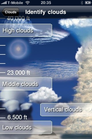 Clouds and weather