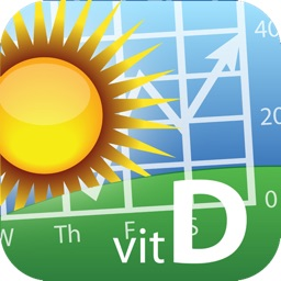 Vitamin D Calculator