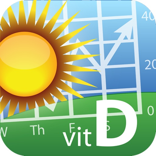 Vitamin D Calculator