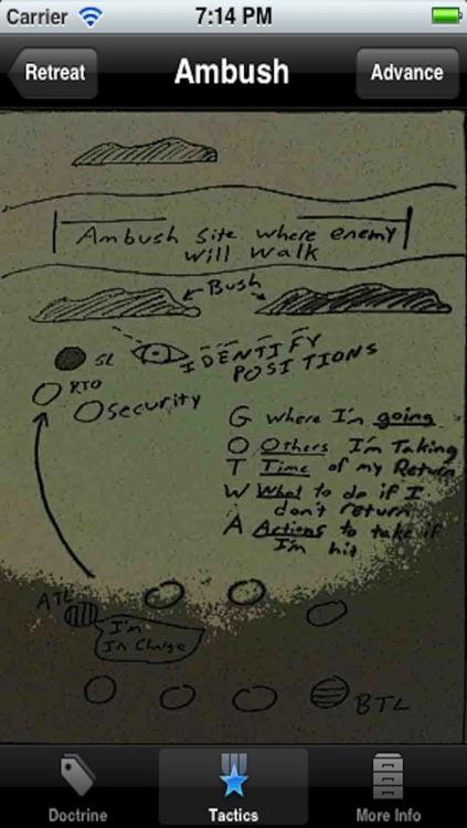 Army Tactics & Doctrine screenshot-3