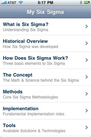 My Six Sigma