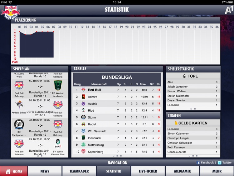 Red Bull Salzburg HD screenshot-3