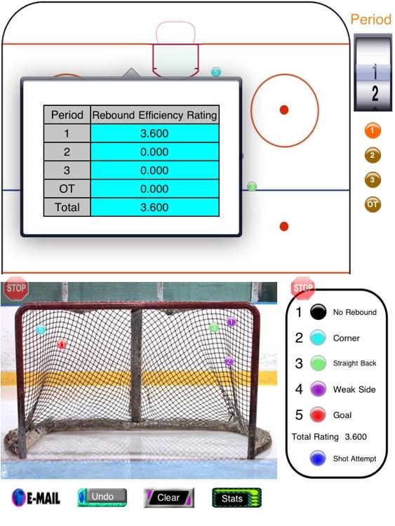 Hockey Shot and Goalie Saves Tracker