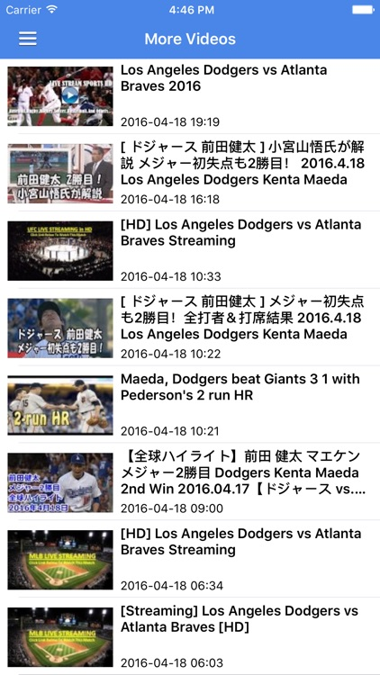 News Surge for Dodgers Baseball News Pro