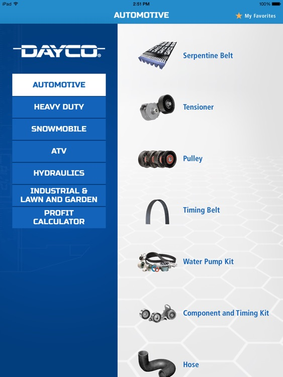 Dayco Sales & Training