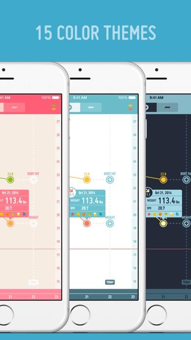 PopWeight - 体重管理が簡単にで... screenshot1