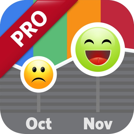 Moodlytics Pro - The Smart Mood Tracker