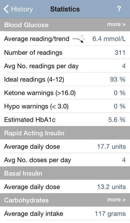 RapidCalc Diabetes Manager screenshot-3