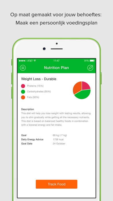 Calorieteller online dating