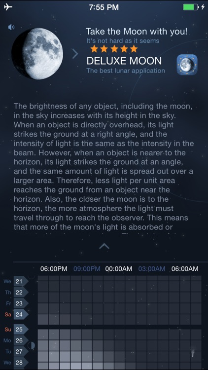 Moon Brightness Table