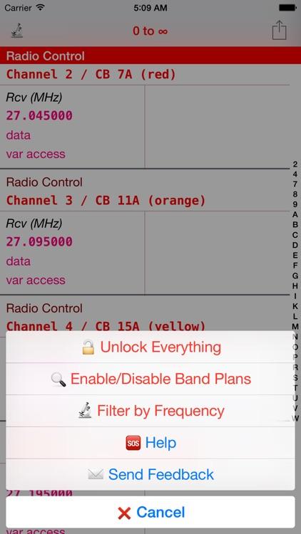 COMU Frequencies