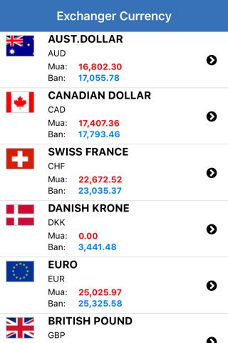 V-Exchange Currency - náhled