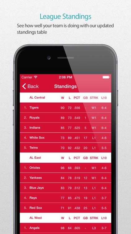 Philadelphia Baseball Schedule Pro — News, live commentary, standings and more for your team! screenshot-3