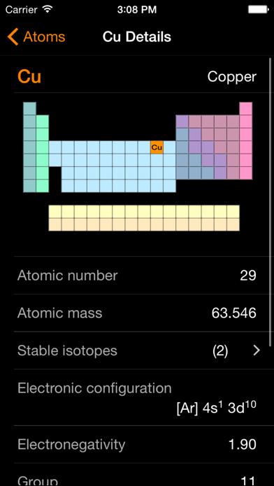 ChemTrix Chemistry Calculatorのおすすめ画像4