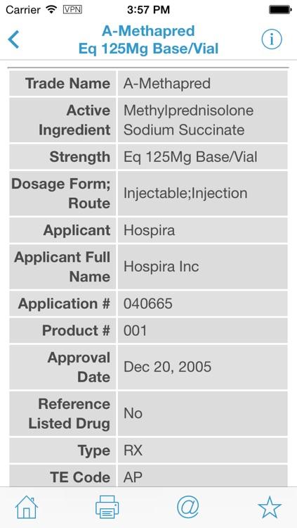 Drug & Medications (Orange Book for FDA Approved Drugs, Tablets & Pills)