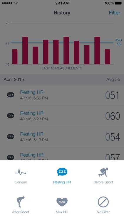 Runtastic Heart Rate Monitor & Pulse Tracker PRO screenshot-3