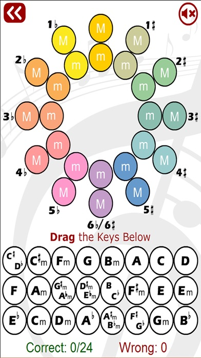 Key Puzzle - Circle of Fifth Drag And Drop