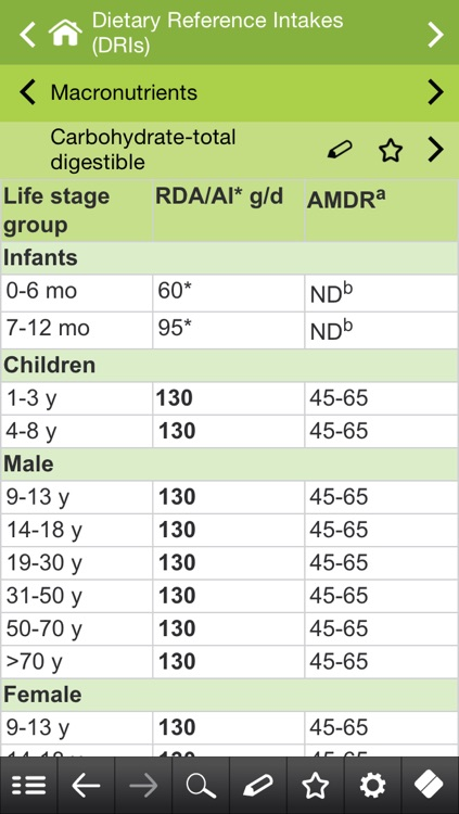 Nutritional Medicine pocket screenshot-4