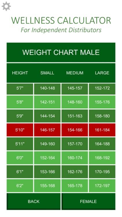 Wellness Calculator screenshot-4