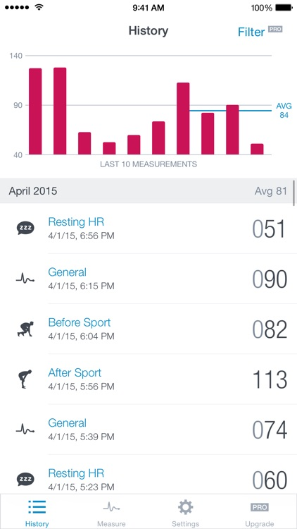 Runtastic Heart Rate Monitor