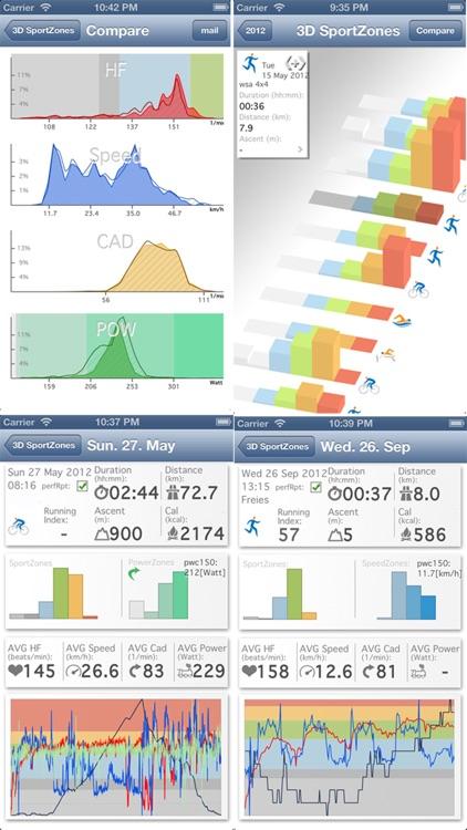 SportZones - for polar and garmin connect screenshot-4