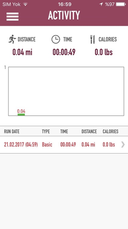 Run Tracker - GPS Running & Workout Tracker