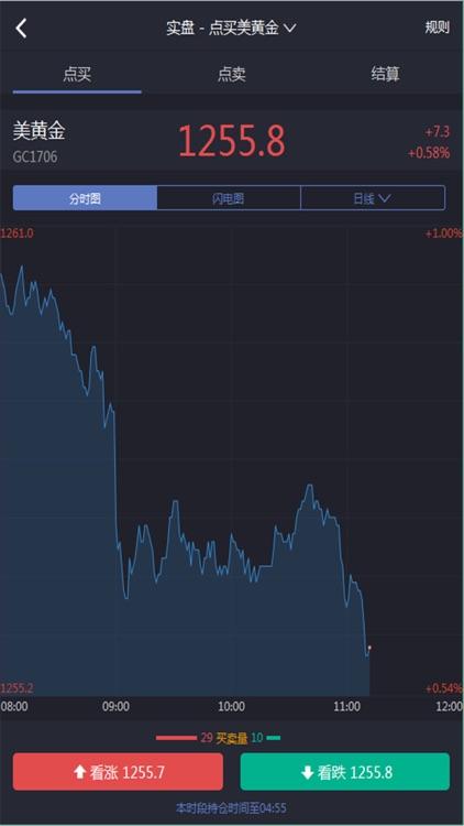 汇金门-期货交易