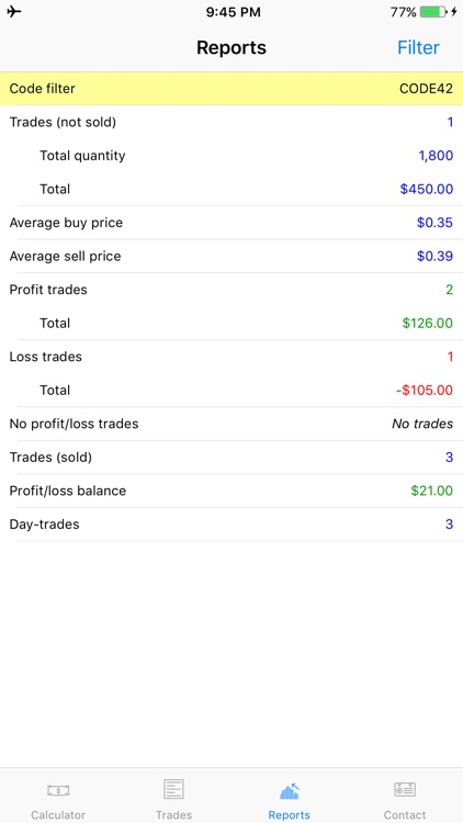 MyStocks - Manage your stocks and options
