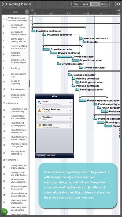Project - Plans, Gantt Chart & Project Management