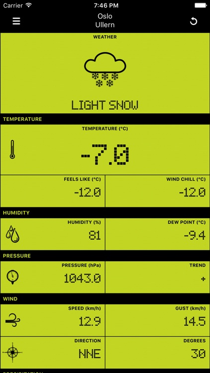 Weather Station .NO