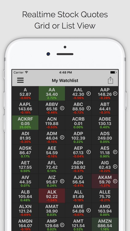 Stock Tracker Pro (ms) screenshot-0