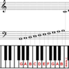 Piano Notes - Music Notes