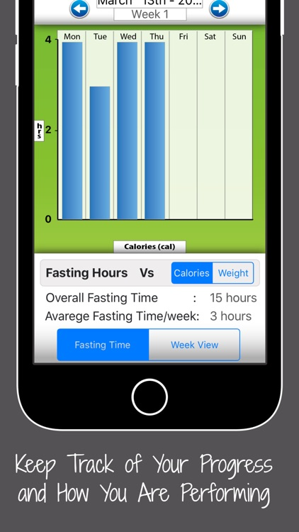 Intermittent Fasting & Calories Diet Tracker screenshot-3