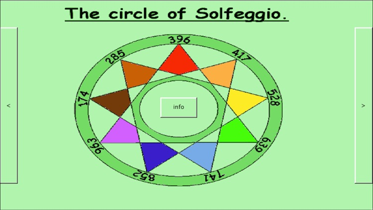 Treat Yourself - Solfeggio