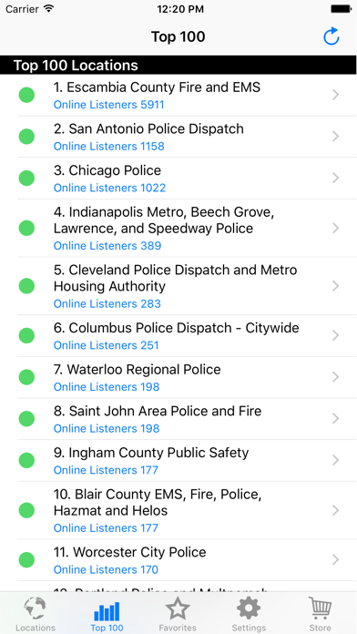 download 911 Dispatch apps 2