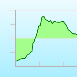 Elevation Chart - Draw Profile View by Touchs
