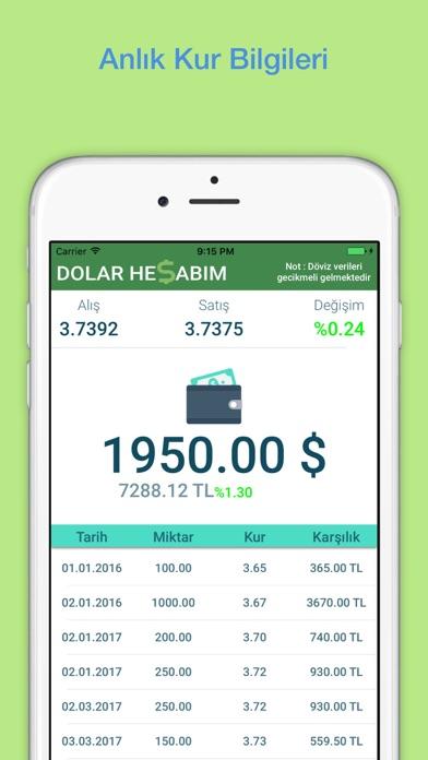 Dolar Hesabım