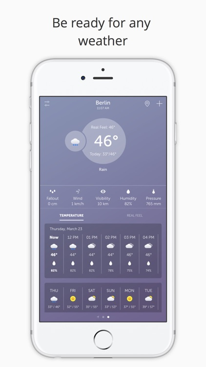 UltraWeather Pro: Weather Forecast and Maps screenshot-4