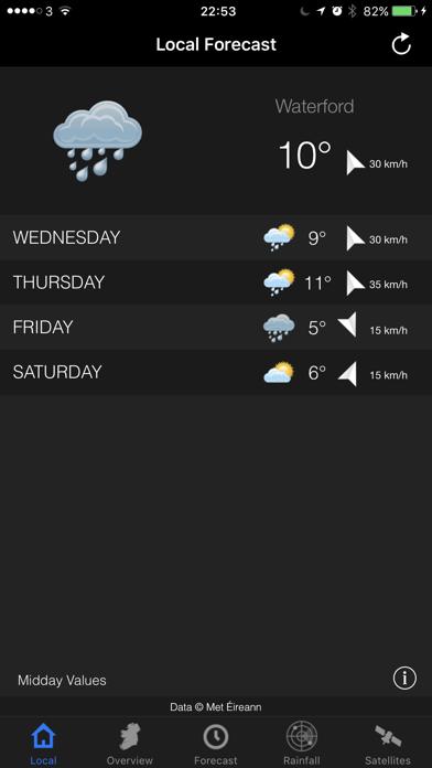Irish Weatherのおすすめ画像2