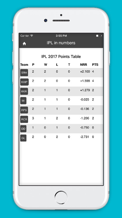 IPL 2017 Live Score and daily match predictions screenshot-4