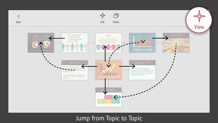 Vimodi | presentation discussion app for meetings screenshot-3