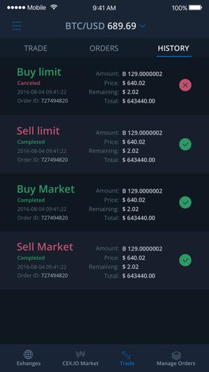 Moise guran bitcoin exchange rate