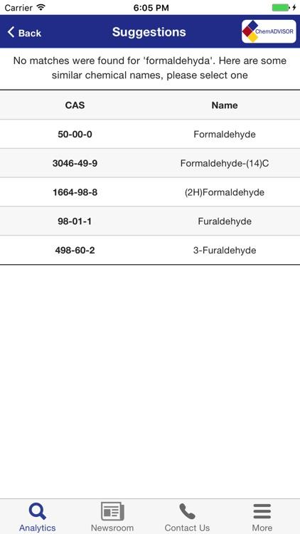 LOLI Data Analytics screenshot-3