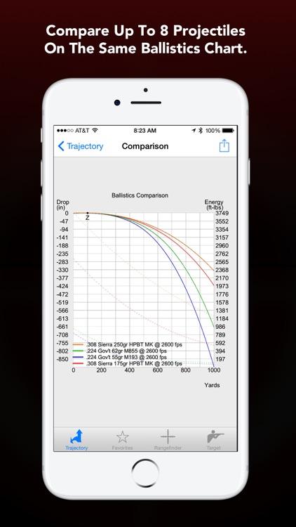 Ballistic: Advanced Edition screenshot-3