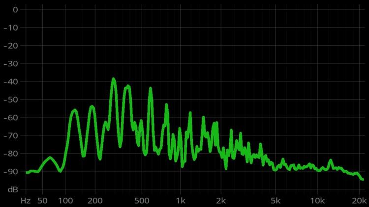 FrequenSee - Spectrum Analyzer