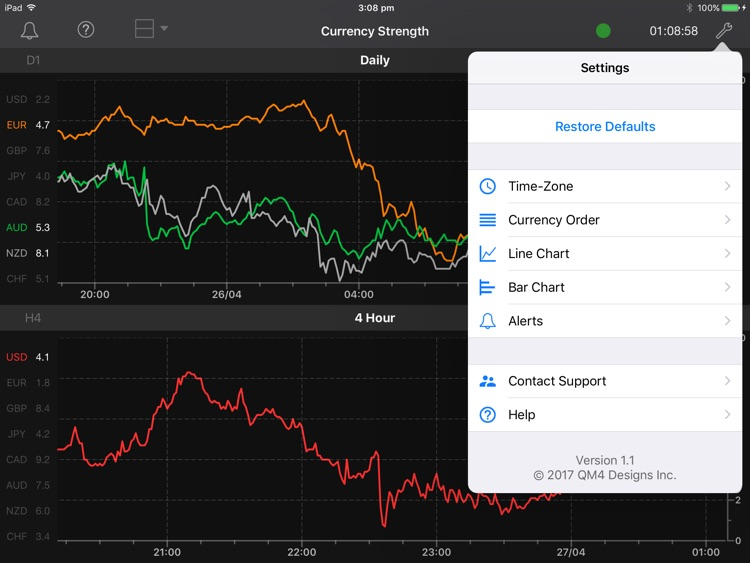 Forex Strength Meter - iPad Edition screenshot-4