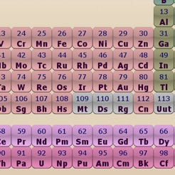 Periodic table on the app store periodic table 4 urtaz Image collections