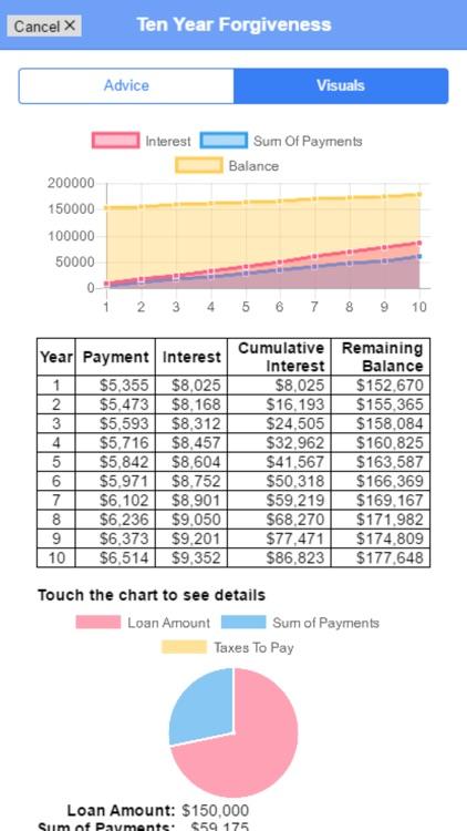 Student Loan Advisor screenshot-3